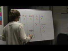 youtube videos on how to teach orton gillingham method