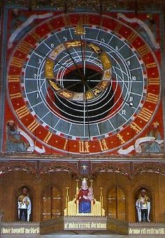 Astronomical Clock Lund Cathedral, Sweden