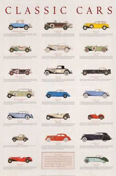 Vintage Car Models Duesenberg, Cadillac, Mercedes-Bez - A beautiful poster of classic cars from an era when automobiles were works of art! Retro Cars, Vintage Cars, Antique Cars, Rim And Tire Packages, Vw Minibus, Ford Classic Cars, Car Posters, Beautiful Posters, Car Car