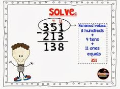 Image result for subtraction strategies