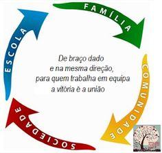 Bloguefólio: Reunião de Pais