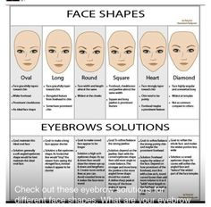Eyebrows & Face Shapes