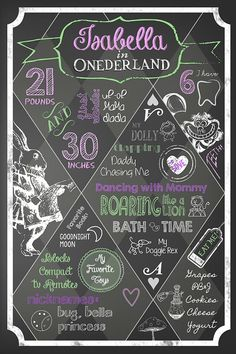 Alice in Wonderland Party Chalkboard - Alice in Onederland - Decorations - First Birthday - Personalized Memento