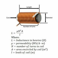 Inductance calculation of an inductor 😍😍✅✅✅ Simple Electronics, Electronics Components, Electronics Gadgets, Electronics Projects, Engineering Technology, Electronic Engineering, Electrical Engineering, Chemical Engineering, Mechanical Engineering