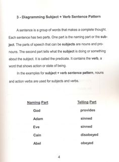 Diagramming the Scriptures Sentence Writing, Writing A Book, Complex Sentences, Teaching English Grammar, Subject And Verb, Christian School, Parts Of Speech, Upper Elementary, Word Of God