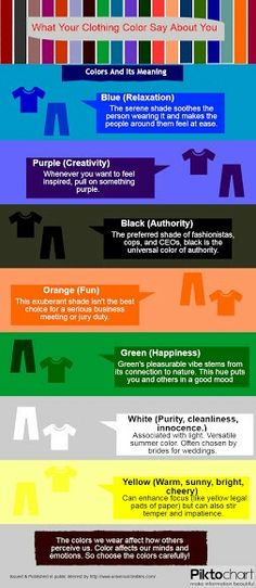 What u Clothing CoLORs say about U