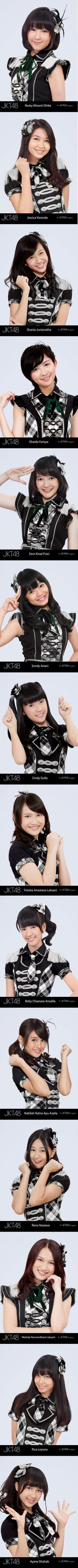 JKT48 Rona Anggreani Ayen Rona
