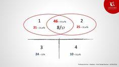 Orientações de estudo e dúvidas sobre o XX EOAB por Damásio Educacional - Eventials