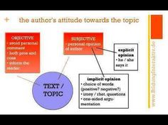 How to determine the author's attitude towards the topic. Common Core Resources for Teachers | Scoop.it