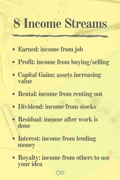 8 Types of Income Streams: Earned, Profit, Capital Gains, Rental, Dividend, Residual, Interest, Royalty | PinfiniteMarketing.com | Financial Independence Retire Early | FIRE Movement | Personal Finance | Financial Planning | Money #money #business