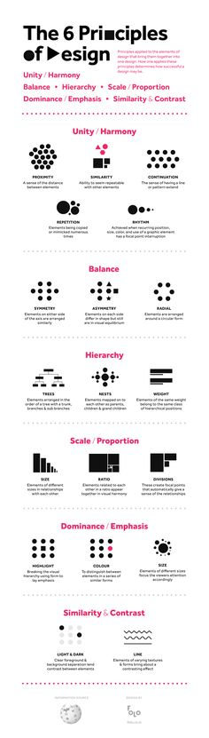 The 6 Principles of Design You Should Apply to Everything You Create [Infographic]