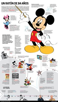 Mickey Mouse, un ratón de 84 años.