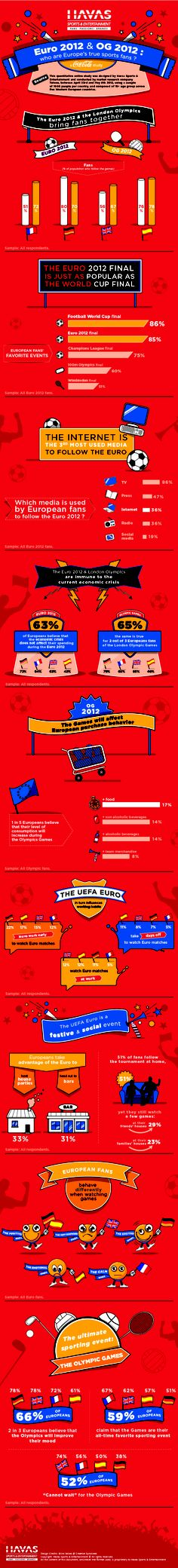 Havas Sport  Entertainment Summer of Sport Infographic shows the excitement around the UEFA EURO 2012 and the London 2012 Olympics, based on a study HSE designed for the Coca Cola Company.