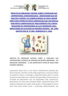 Impacto da obesidade visceral sobre a fisiologia das lipoproteínas by VAN DER HAAGEN via slideshare