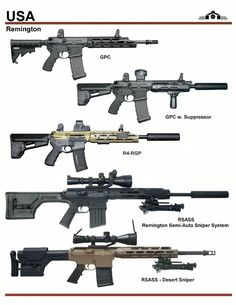 Military Weapons, Weapons Guns, Guns And Ammo, Armas Airsoft, Fire Powers, Weapon Concept Art, Assault Rifle, Cool Guns, Firearms