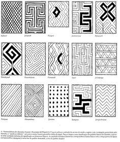 Indian Patterns, Tribal Patterns, Graphic Patterns, Textures Patterns, Leg Tattoos, Tribal Tattoos, Tatoos, Gymnastics Logo, Family Tree Designs