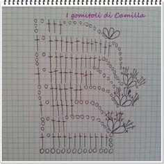 schema bordura a uncinetto con trifogli