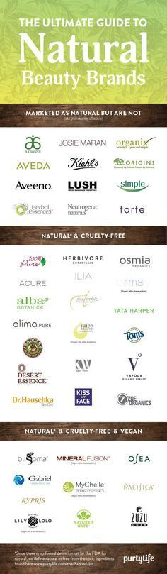 The Ultimate Guide to the Natural, Organic and Vegan Beauty Brands | Discover Non-Toxic, Chemical-Free Makeup & Skincare // http://www.purtylife.com... http://www.addisonrenee.com | /50ShadesOfJaey/