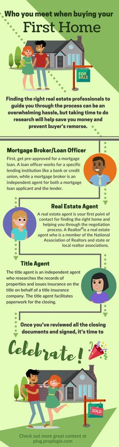 Who You Meet When Buying Your First Home: A quick guide to real estate professionals. Read more great tips at plog.proplogix.com!