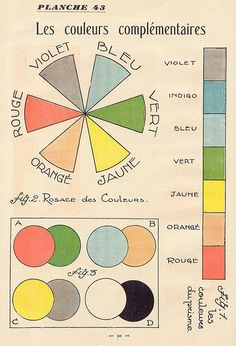 """Color diagrams from Robert Lambry's """"Le Langage des lignes"""" This French school book is the first in a series called """"Drawing in 4 Lessons. Color Patterns, Color Schemes, Color Charts, Color Studies, Branding, Art Plastique, Color Theory, Vintage Colors, Illustrations"""