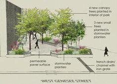pocket park / urban planning