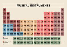 https://visualfutureofmusic.blogspot.com/2016/07/world-music-visualisations-theory-classification-system.html