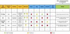 team competency matrix