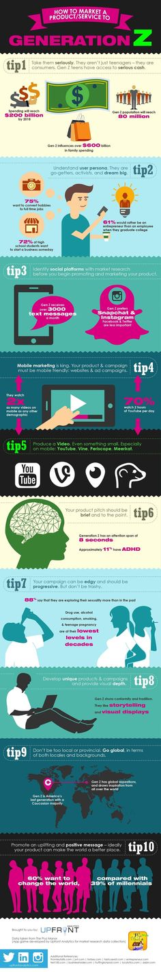 How to market a product/service to generation Z #infographic  #HowTo #Marketing
