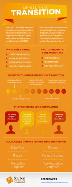 Lenses that transition infographic by Stanton Optical. #eyecare #eyehealth #glasses #eyeglasses