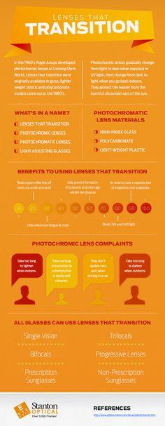 Lenses that transition infographic by Stanton Optical. #eyecare #eyehealth #glasses #eyeglasses