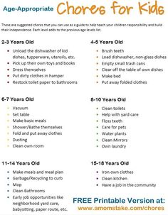 age appropriate chores for children   Age-Appropriate Chores for Kids - Free Printable! - A Mom's Take by roxanne