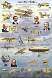 Quest for Flight Laminated Poster. Humans have long sought to soar in the sky, just like birds. This informative and visually striking poster shows what it took to accomplish that seemingly impossible goal. The bottom row shows man's earliest attempts to fly. Moving up the poster, the most important discoveries, inventions and events are presented in chronological order.