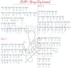10 Not Angka Ideas Musik Piano Notes Songs Songs