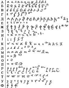український скоропис другої половини XVII ст.