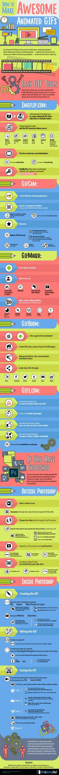 How to Make Animated GIFs That Will Improve Your Social Media Strategy [Infographic] - @redwebdesign