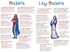 Macbeth & Lady Macbeth Quotation Revision Poster Macbeth & Lady Macbeth Quotation Revision Poster by English Literature Notes, Teaching Literature, English Writing, Teaching English, Teaching Resources, English Teachers, English Reading, American Literature, Macbeth Characters