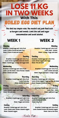 Healthy Diet Plans, Diet Meal Plans, Weekly Diet Plan, Easy Diet Plan, Healthy Eating Habits, Stay Healthy, Meal Plans To Lose Weight, How To Lose Weight Fast, Loose Weight