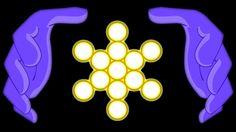 Spirit Science 10 ~ Math of God .. Understanding Phi, Fibonacci numbers and sequences..