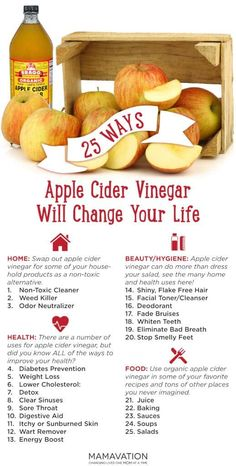 About Apple Cider Vinegar? 25 Life-Changing Uses - Mamavation 25 Ways Apple Cider Vinegar Will Change Your Life. Natural Ways Apple Cider Vinegar Will Change Your Life. Natural Health Remedies, Natural Cures, Herbal Remedies, Natural Health Products, Home Remedies For Flu, Arthritis Remedies, Diabetes Remedies, Natural Foods, Cold Remedies