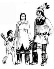 Facts for Kids: Haudenosaunee (Iroquois) Indians