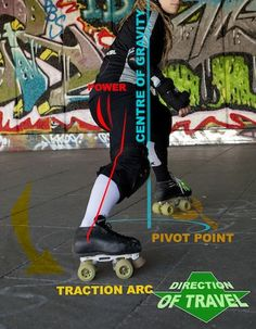 Anatomy of a Hockey Stop: Center of Gravity flips from traction leg over to pivot leg.  Direction of Travel forward.  Power from glute & quad on traction leg.  Traction Arc is large curve. traction leg moves outwards, then sweeps around towards front of body, wheels perpendicular to direction.   Pivot Point is front axles of pivot foot. foot begins turn as traction leg pushes outwards.  upper body drops towards pivot leg in swift transfer of weight, along w/ rotation of torso.