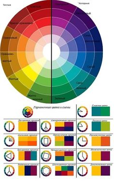 Color psychology meaning of Colour Combinations Fashion, Color Combinations For Clothes, Color Combos, Color Schemes, Color Wheel Fashion, Color Mixing Guide, Color Mixing Chart, Color Harmony, Color Balance