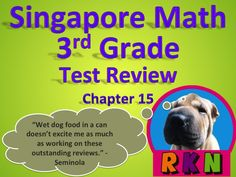Math in Focus  Singapore Math 3rd Grade Chapter 15 Test Review (6 pages). This is a test review for the Singapore math program. It is for the third grade's Chapter 15.   Includes answer key.   The problems are very similar to the ones on the test, just the numbers and wording have changed. For each problem on the test, there are two or three practice problems.   It can also be used as an assessment.  By Ryan Nygren