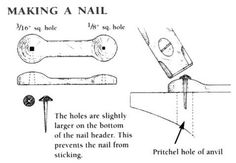 How to make a nail