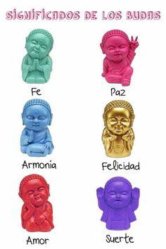 Significado de los budas Buda Zen, Buddha Doodle, Buddha Art, Kids Book Series, Yoga Mantras, Little Buddha, Gautama Buddha, Feng Shui, Diy Art