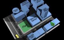 Telefonda adres tarif etmek tarih oldu. Şirketinizin veya evinizin 3D  yol haritası animasyonunu sadece Bionluk.com'a özel 10 liraya yaptırabilirsiniz.