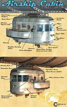 Highly detailed model of airship gondola with complete exterior and interior parts and many individual props of airship equipment and cabin´s furniture Steampunk Airship, Dieselpunk, Atomic Punk, Steampunk Illustration, Flying Boat, Transporter, Retro Futurism, Gliders, Zeppelin