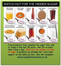 healthy food unhealthy food essay