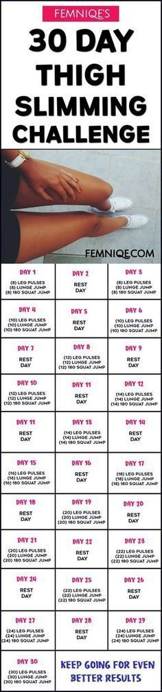 Day Thigh Slimming Challenge - If you want to know How To Lose Thigh Fat in 1 month then you should do this challenge- In this guide you will get the exact steps with targeted thigh workouts that will trim inner and outer thigh fat fast in 30 days. Fitness Workouts, Thigh Workouts, Thigh Exercises, Yoga Fitness, Fitness Plan, Fitness Watch, Fast Workouts, Easy Fitness, Physical Fitness
