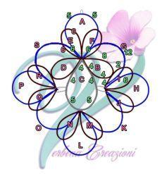 Frozen pattern by verbenacreazioni. Tatting Earrings, Tatting Jewelry, Lace Jewelry, Tatting Lace, Silver Jewellery, Shuttle Tatting Patterns, Needle Tatting Patterns, Lace Patterns, Jewelry Patterns